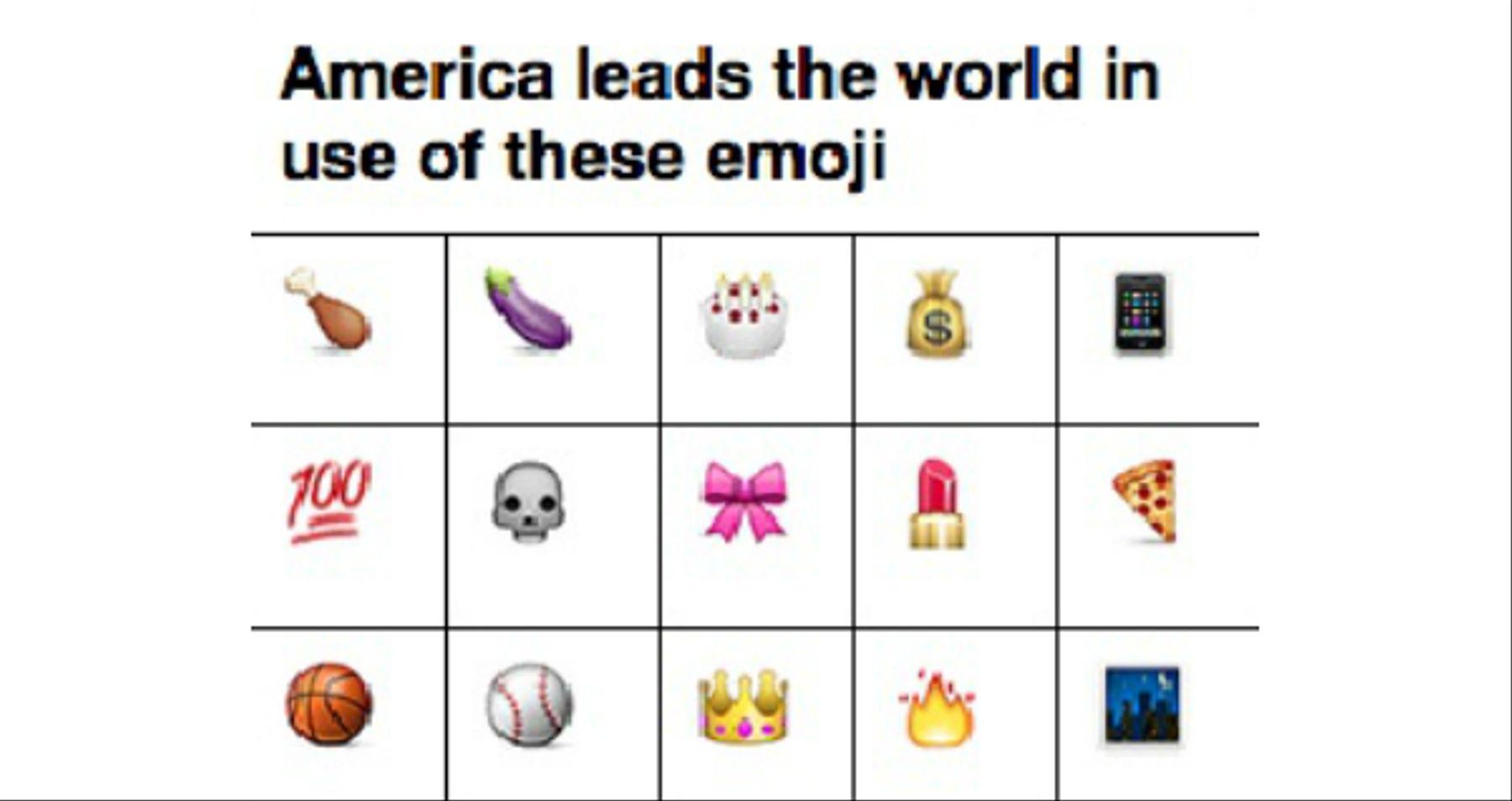 america emoji usage
