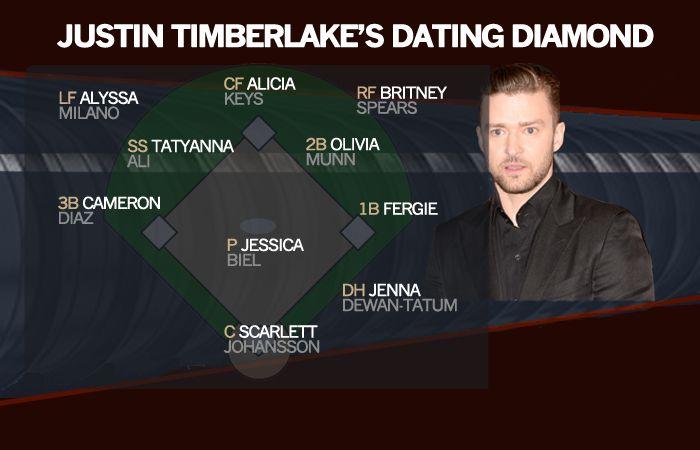 Derek Jeter dating diamant