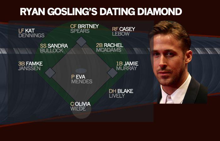 sportnation jeter dating diamant dating en mental sundhed sygeplejerske