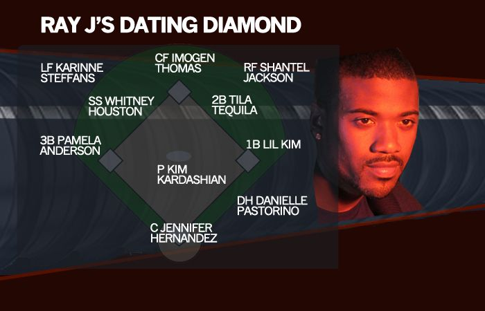 Sportsnation jeter dating diamond