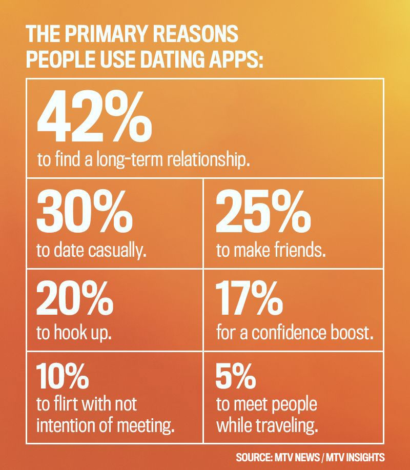 Nativo americano dating nero